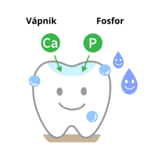 Biele škvrny na zuboch | Biele fľaky na zuboch | MDDr. Andrea Hrubá | Zápisník zubárky